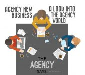 Agency New Business-You Need More Than Just A Hunter